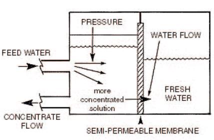 why my boiler pressure is too high