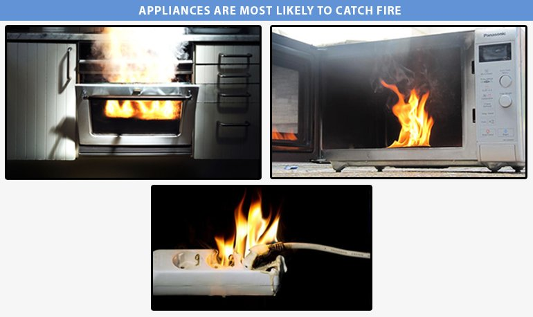 What Sort of Appliances Are Most Likely to Catch Fire? Featured Image