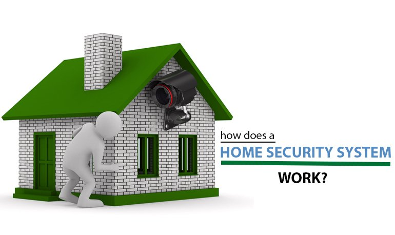 How Does a Home Security System Work? Featured Image