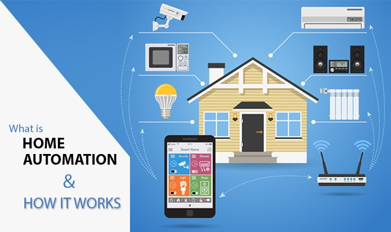 What is Home Automation and How it Works? Featured Image