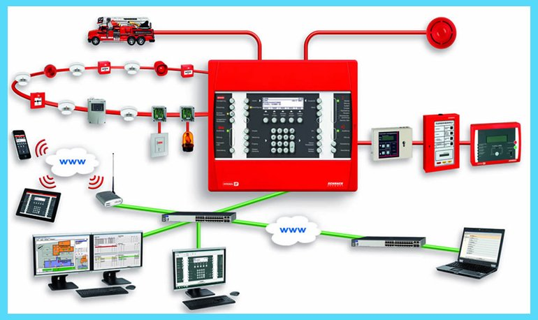 5 Important Components of the Fire Alarm System Featured Image